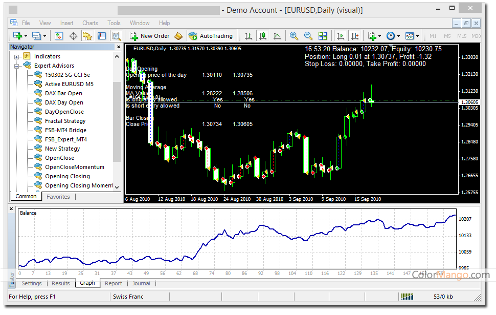 forex strategy builder guide