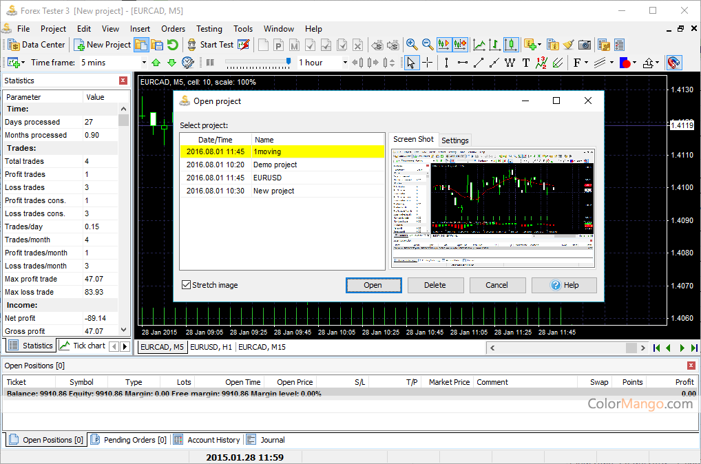 Forex tester 2 tick data
