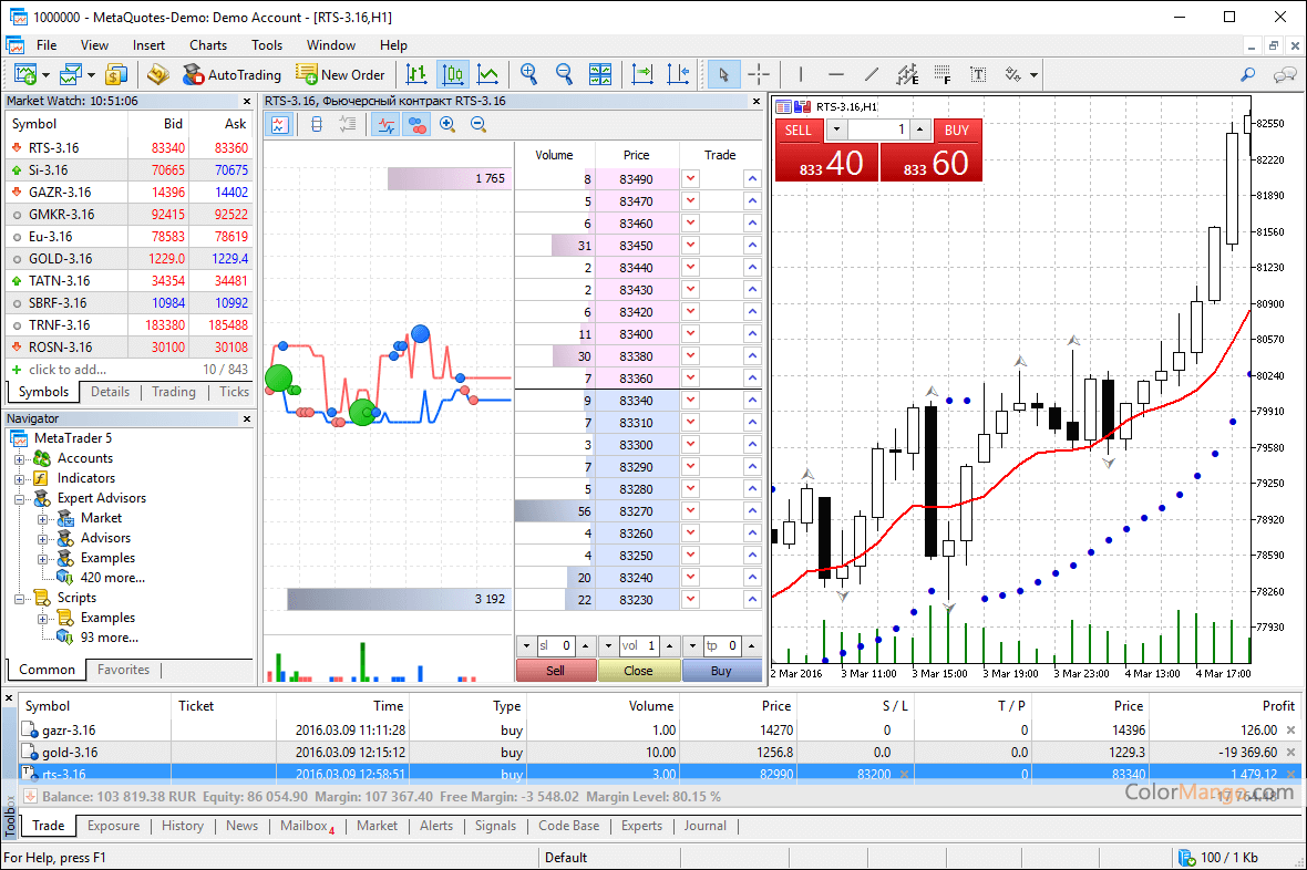 Turn off one click trading mt4