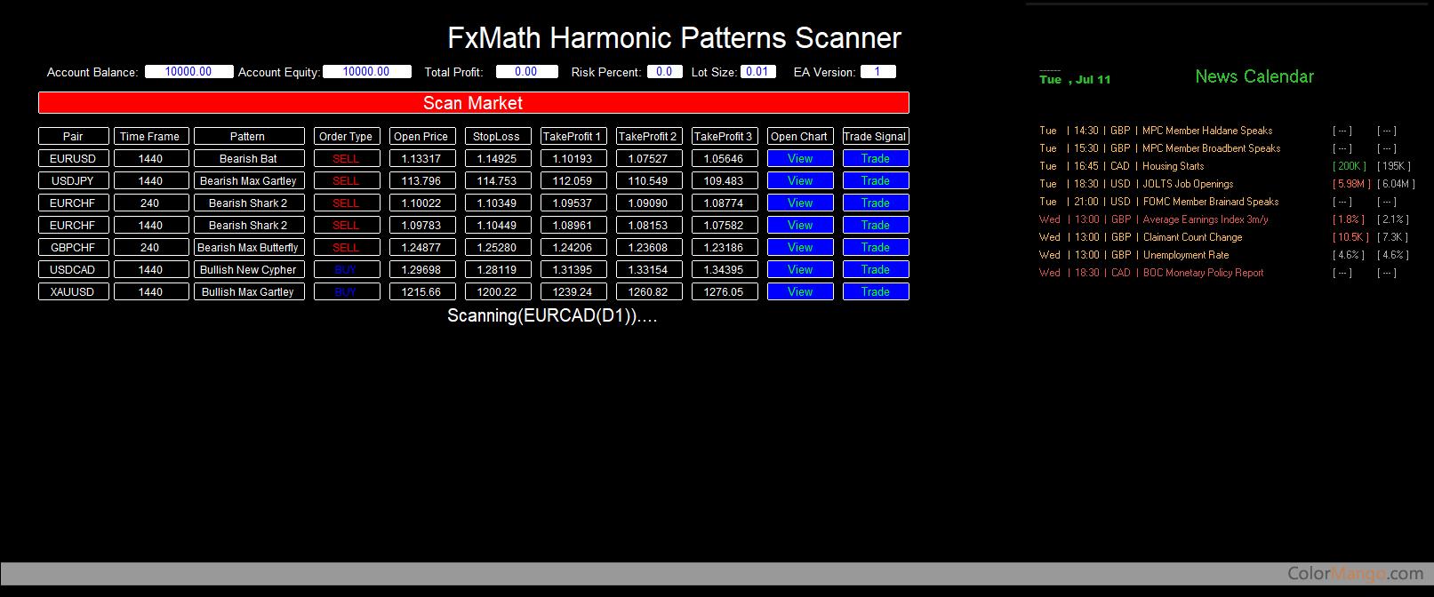 FxMath Harmonic Patterns Scanner Screenshot