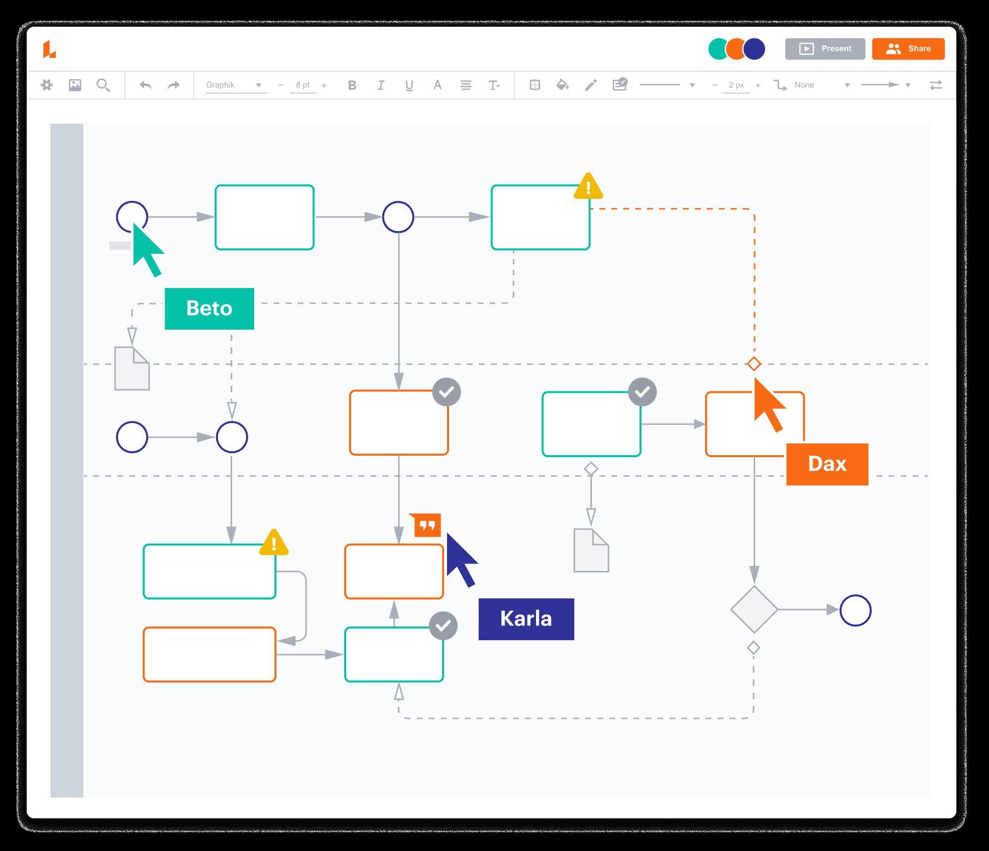 Lucidchart Screenshot