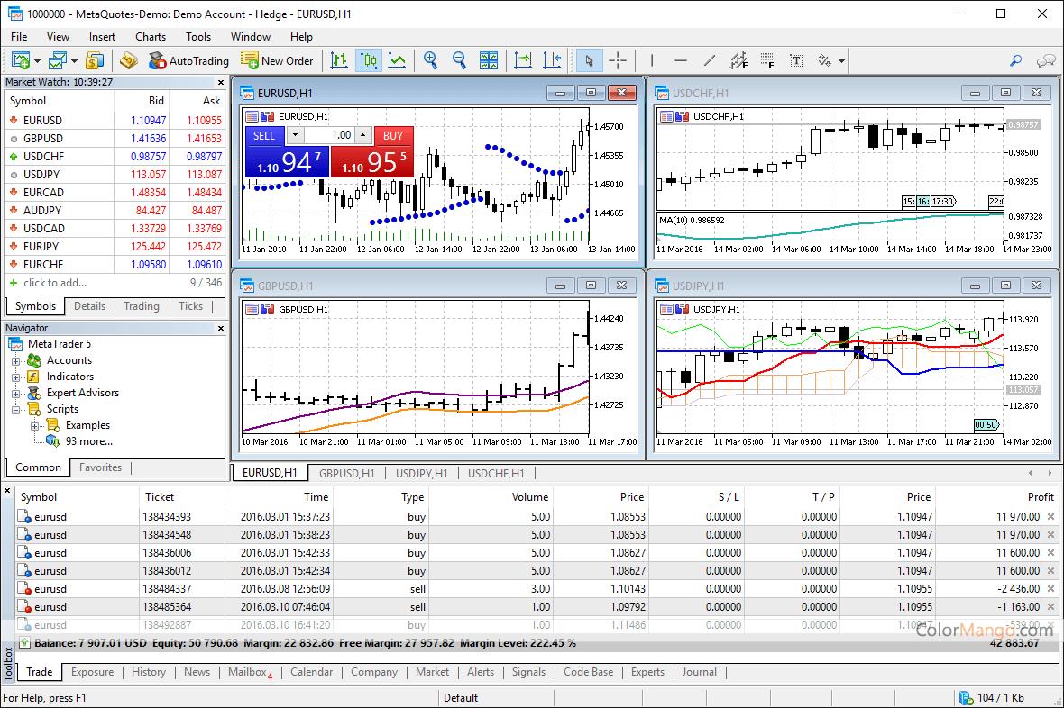 MetaTrader Screenshot