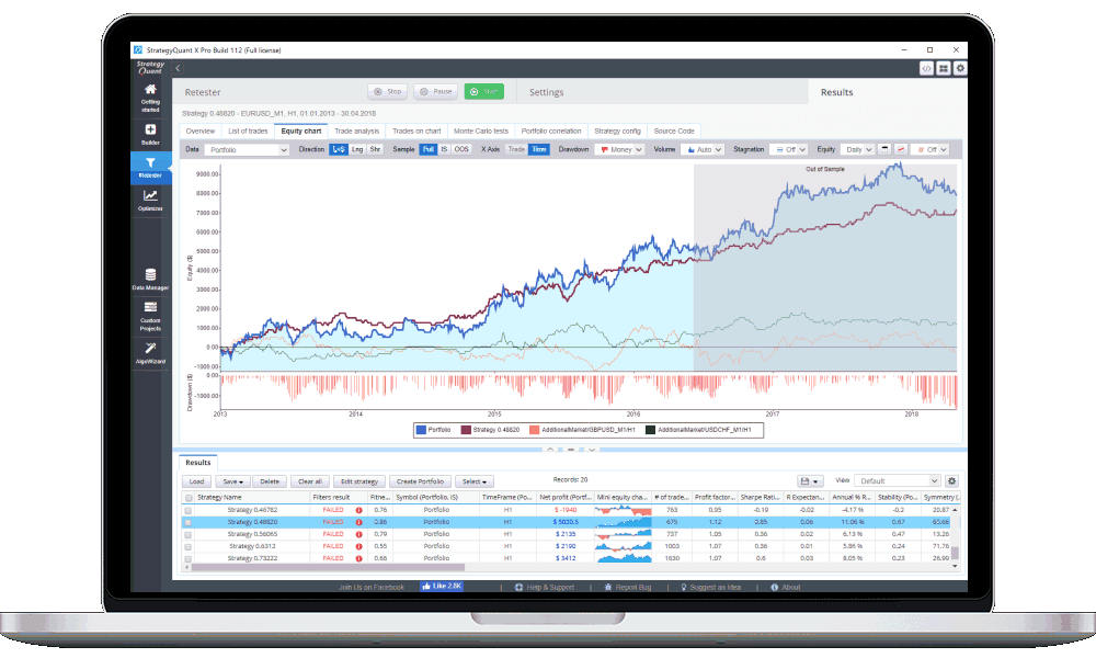 StrategyQuant X Screenshot