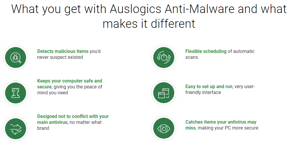 Auslogics Anti-Malware's Feature