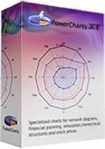 Powercharts forex