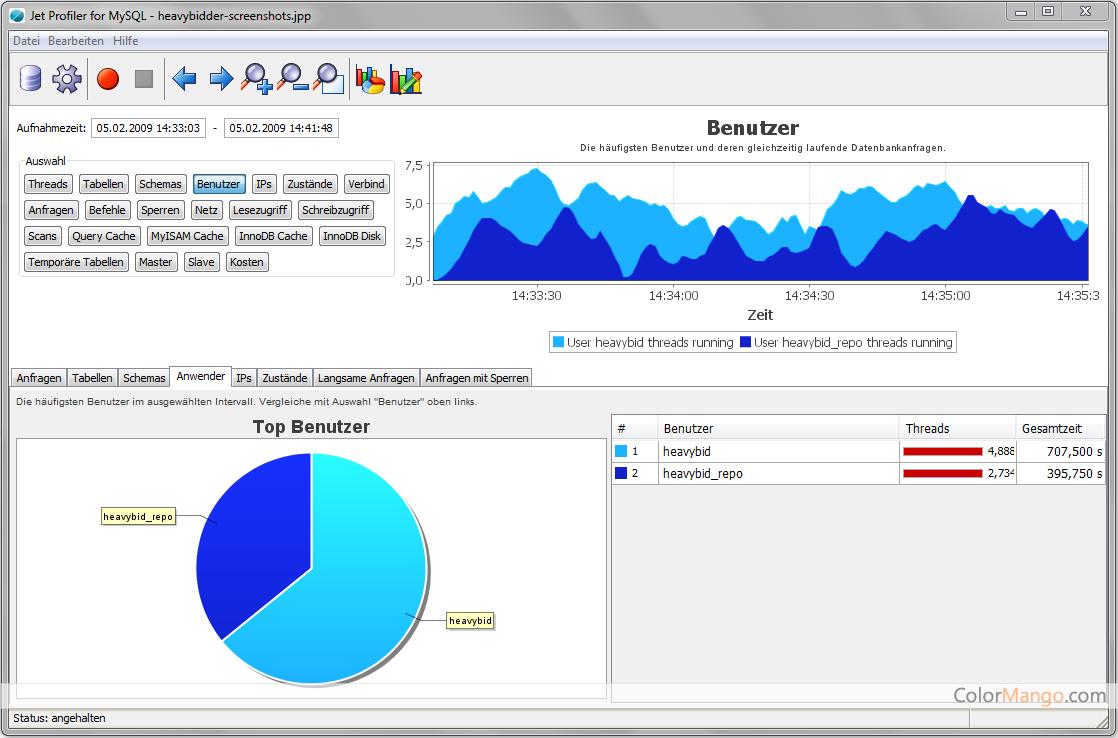 Jet Profiler für MySQL Bildschirmfoto
