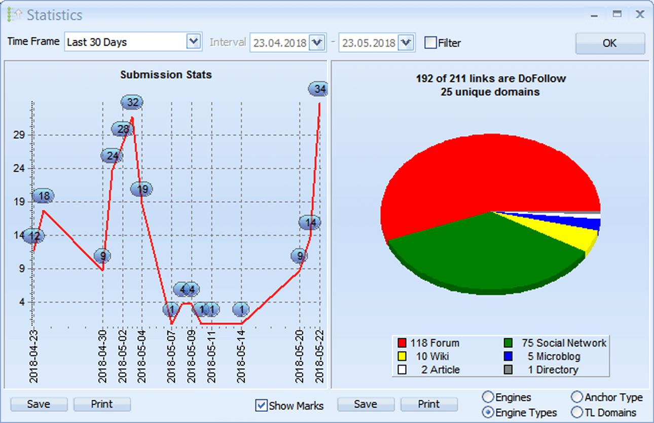 GSA SEO Bundle Screenshot
