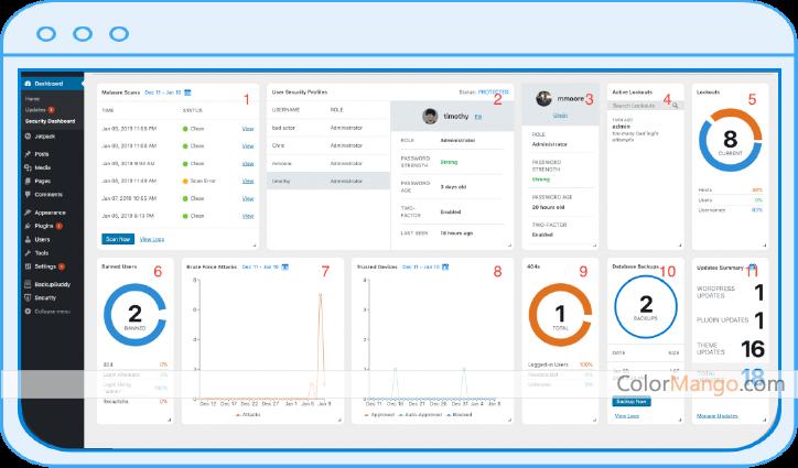 iThemes Security Pro Screenshot