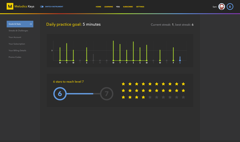Melodics Screenshot