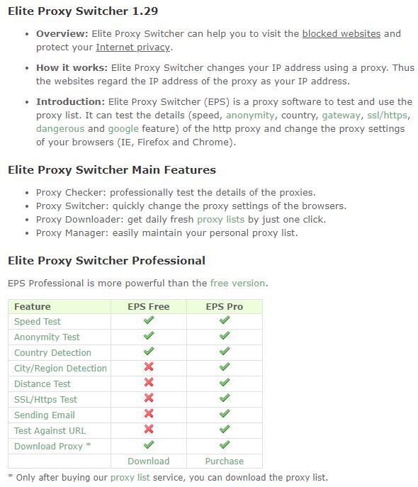 Elite Proxy Switcher Professional 20% Discount