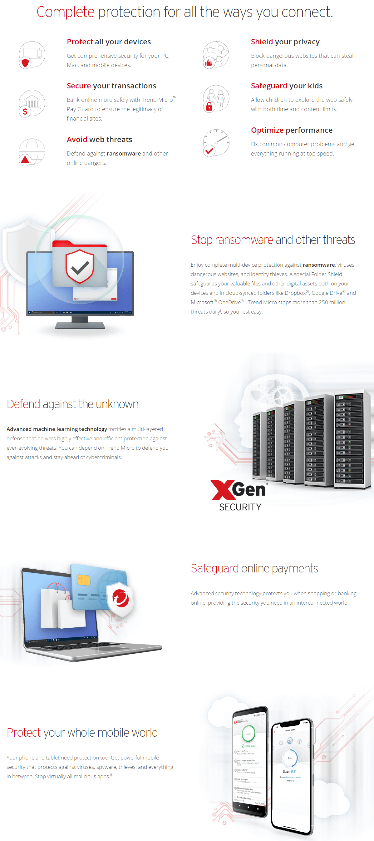 Trend Micro Maximum Security Feature