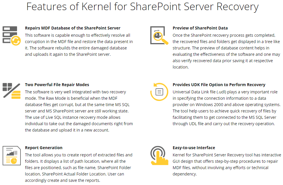 Kernel for SharePoint Feature