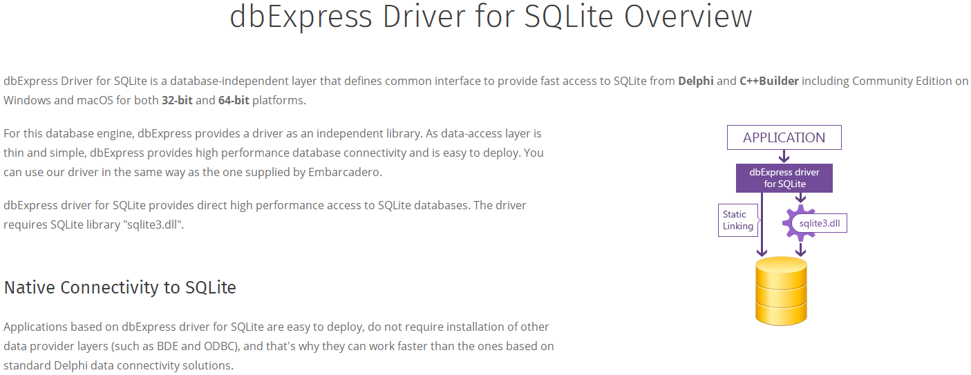 dbExpress Driver for SQLite's Feature