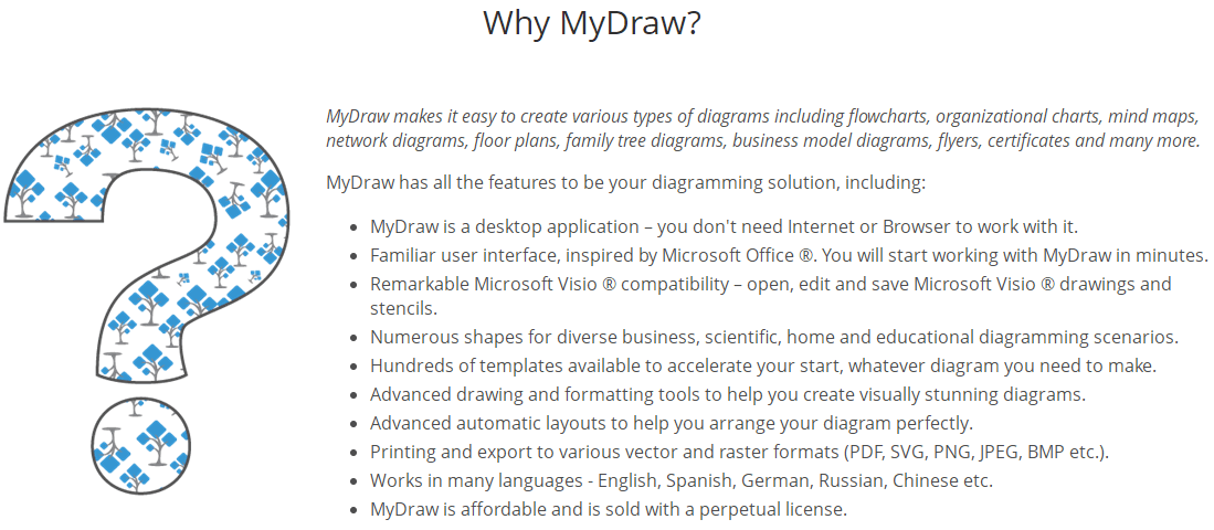 MyDraw's Feature