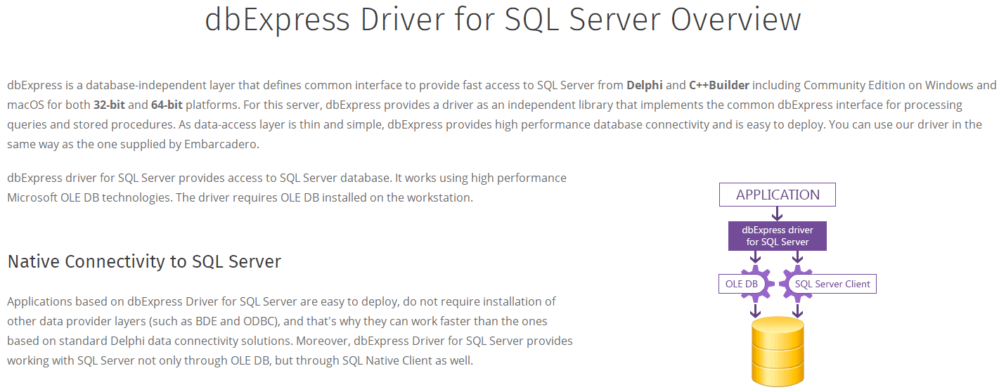 dbExpress driver for SQL Server's Feature