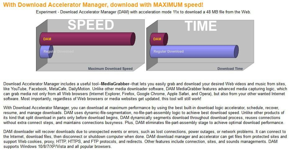 download accelerator manager 15  off coupon  100  working