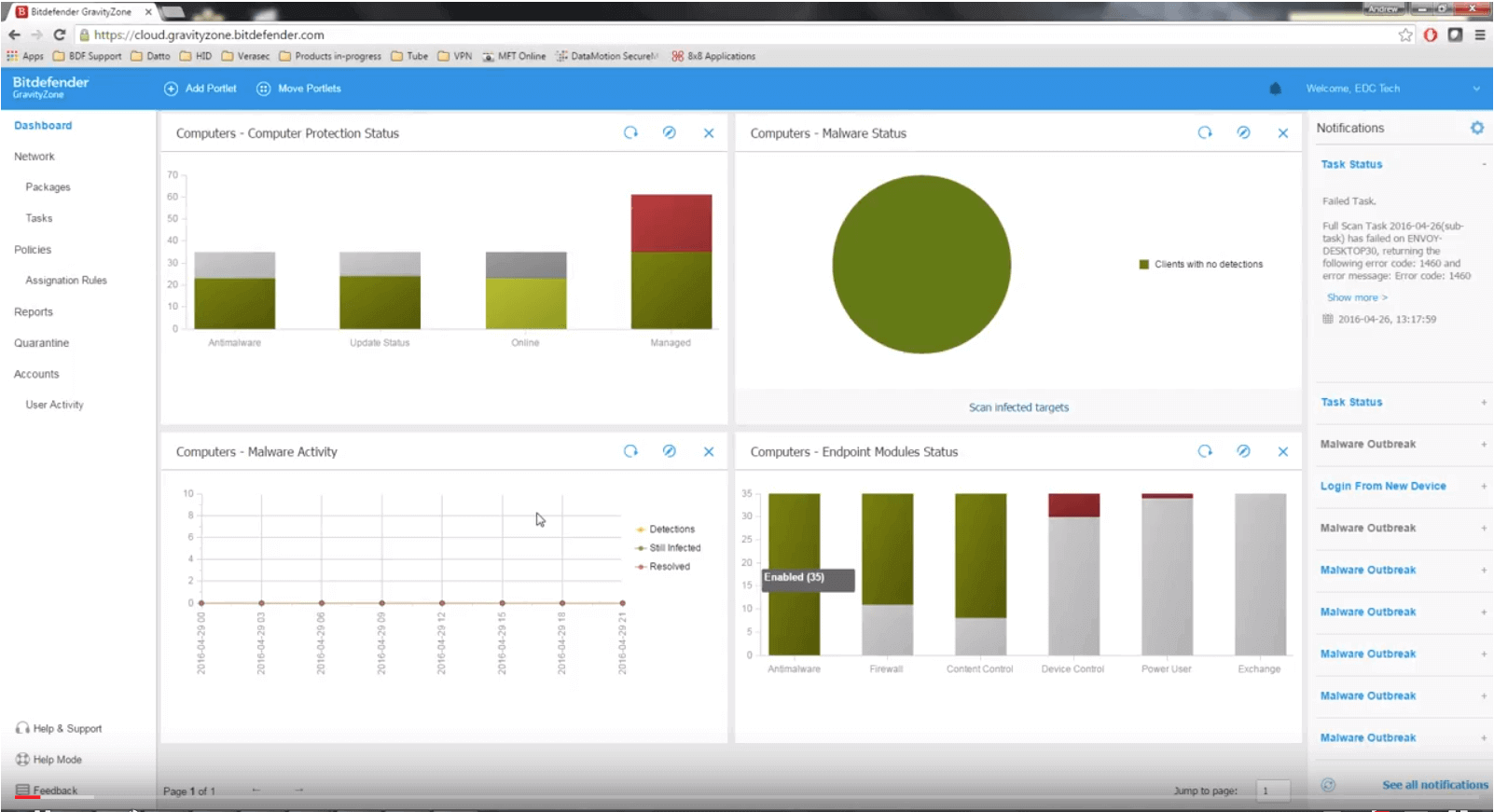 Bitdefender GravityZone Advanced Business Security Screenshot