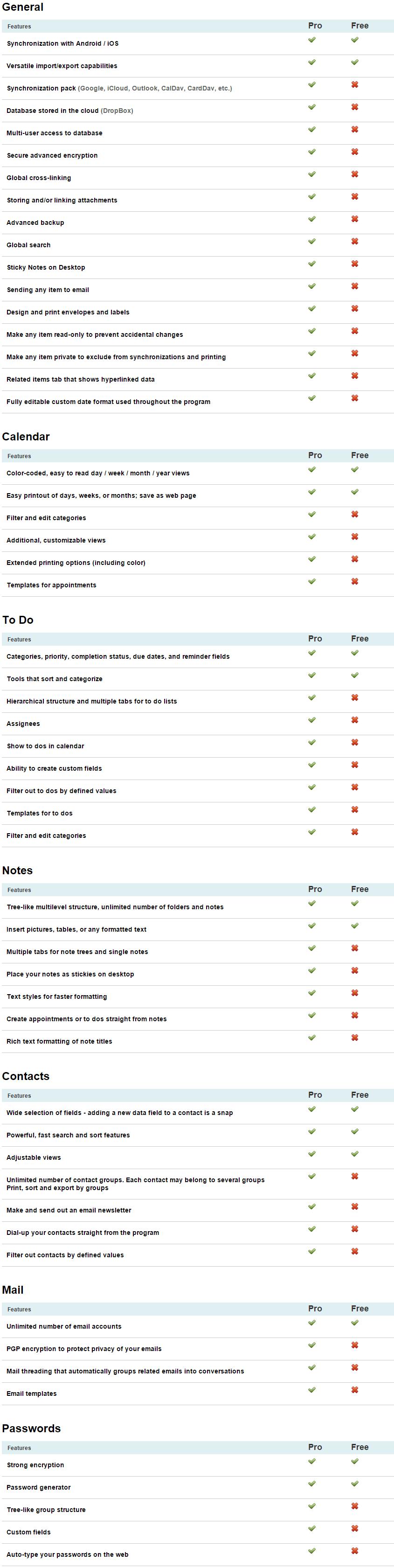 essentialpim pro portable full