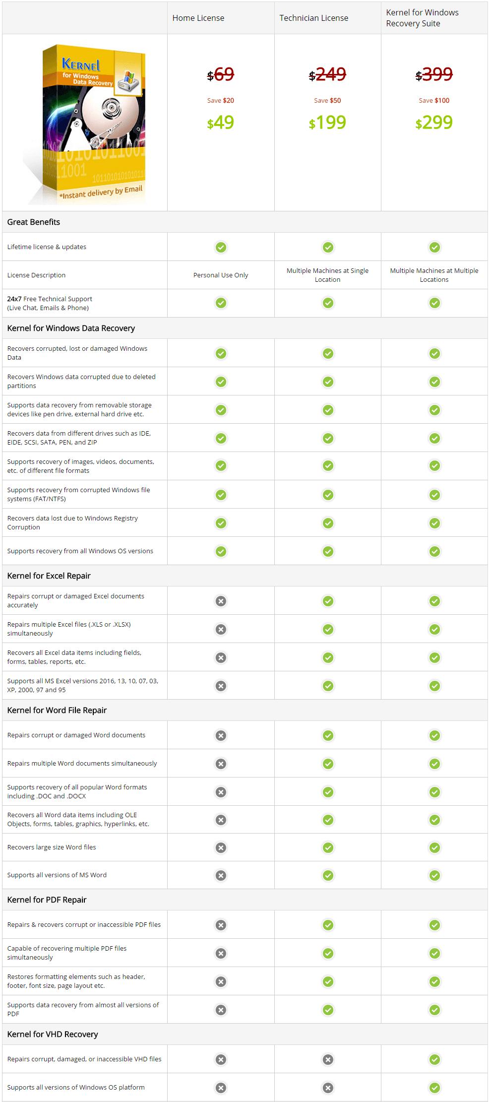 phonerescue data recovery license key