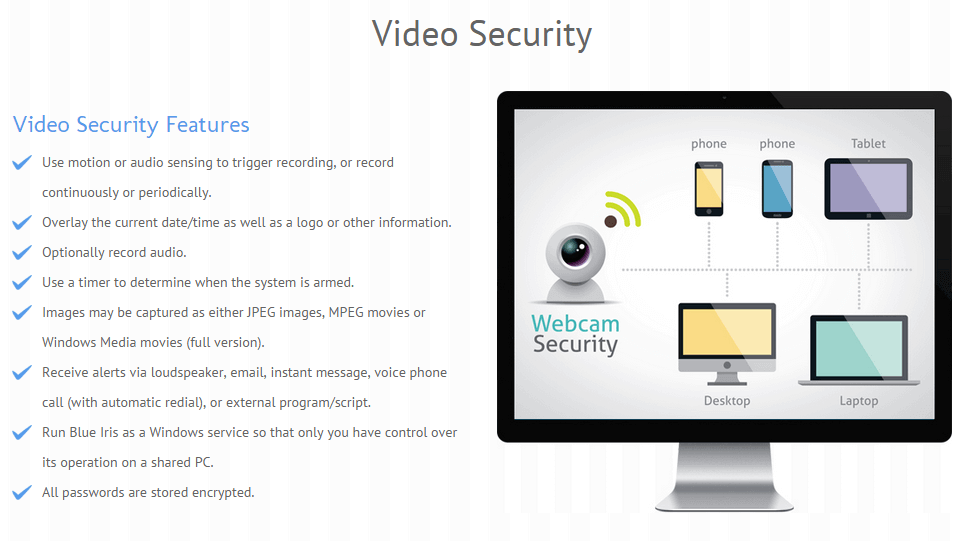 Blue Iris video security feature