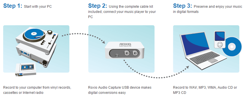 Roxio Easy LP to MP3 Feature