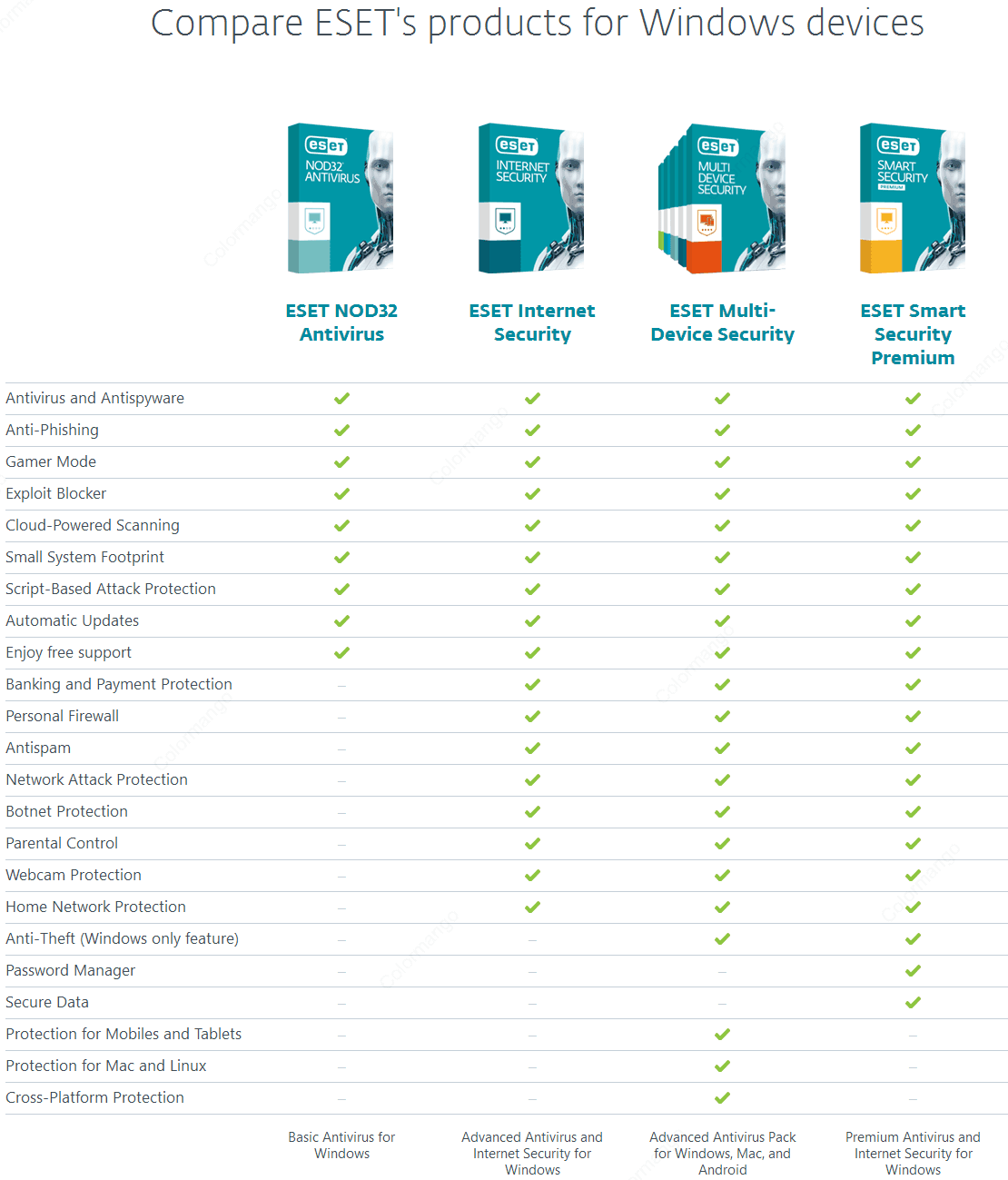 ESET Internet Security 50% Discount