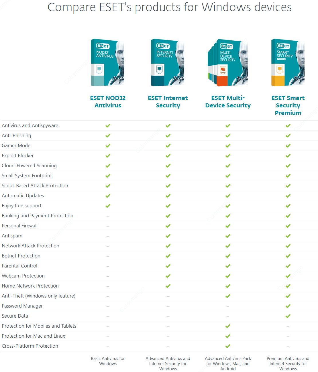 eset internet security rating
