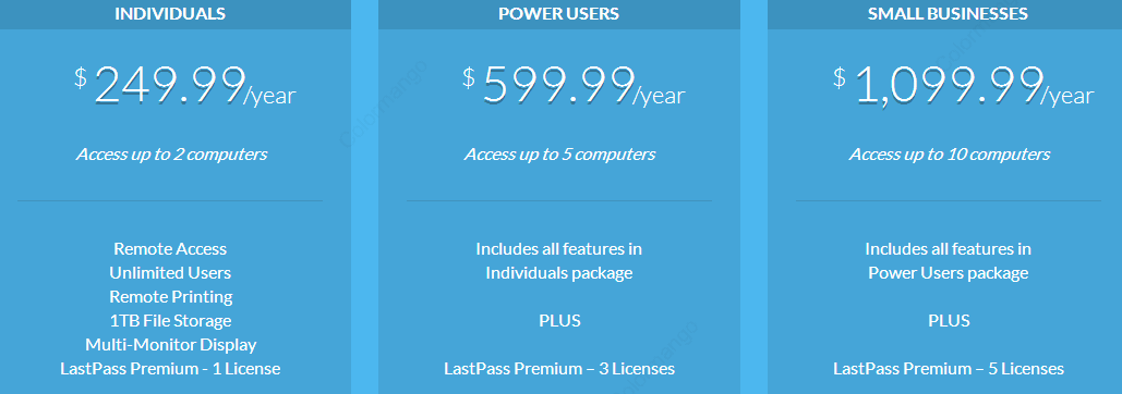 Logmein discount coupons