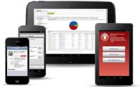 SecureAnywhere Business Mobile Protection Shopping & Trial