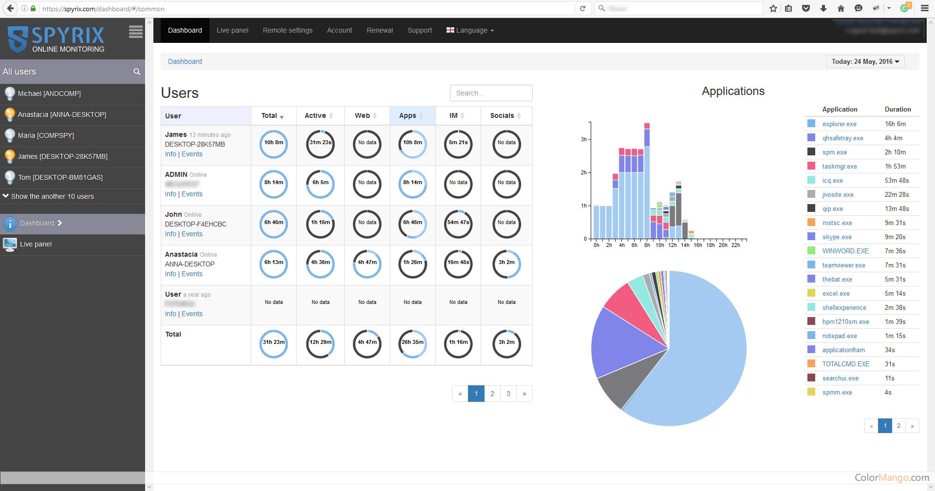 Spyrix Employee Monitoring Screenshot