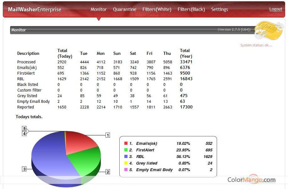 MailWasher Enterprise Server Screenshot