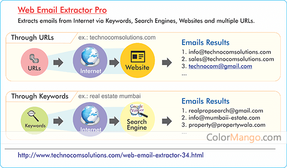Web Email Extractor Pro Screenshot
