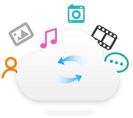 Cloud Storage File Sync