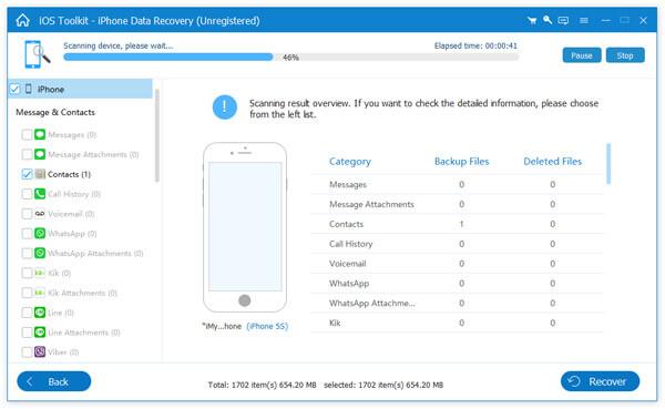AnyMP4 iPhone Data Recovery Screenshot